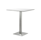 Table CAPRI simple